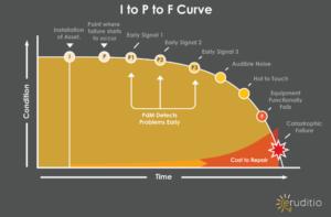 IPF-Curve.png