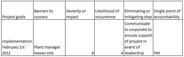 Risk management table shon blog.png