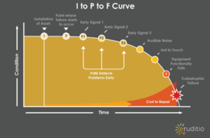 IPF-Curve.png