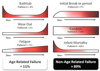 failure_curves.jpg